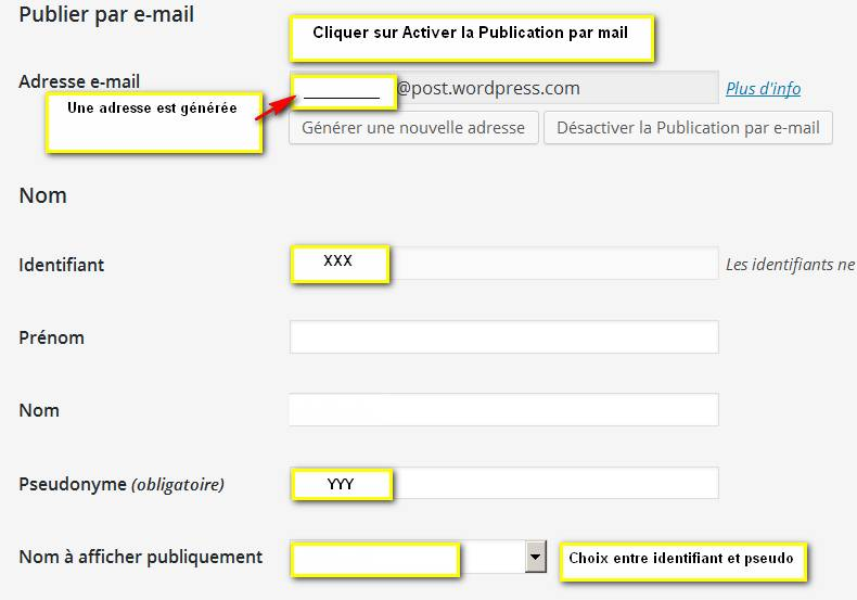 Copies d'écran publication mail